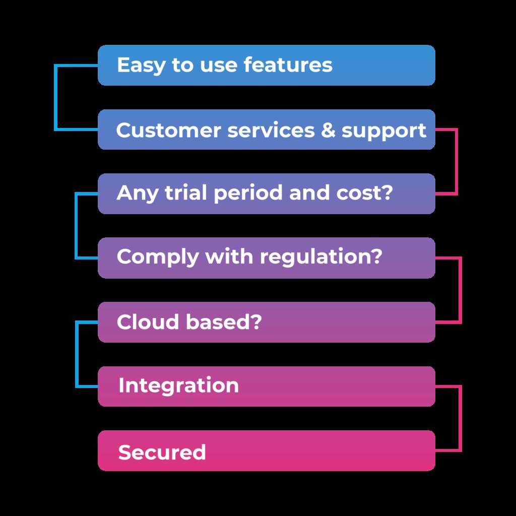 Payroll software service