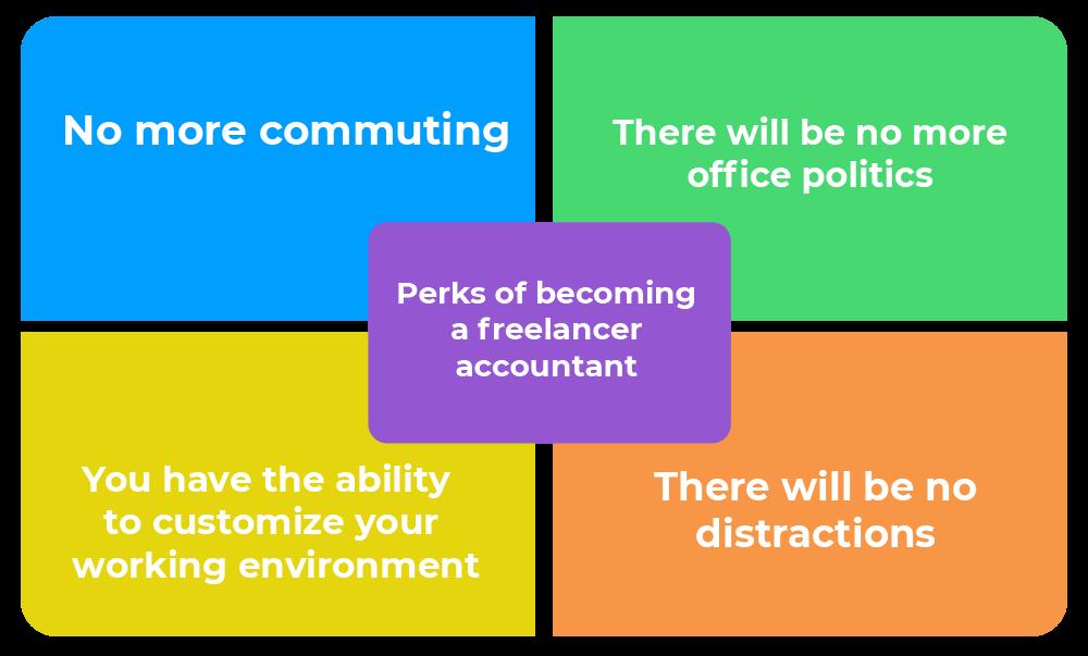 Perks of becoming freelancer accountant