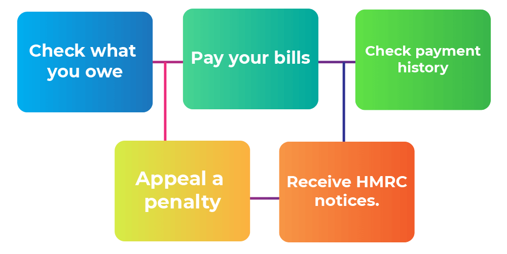 Pay online services